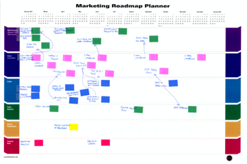 Marketing Roadmap Completed Example