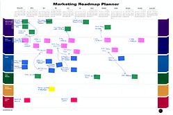 Integrated Marketing Services Marketing Roadmap Launch Marketing - Roadmap planner