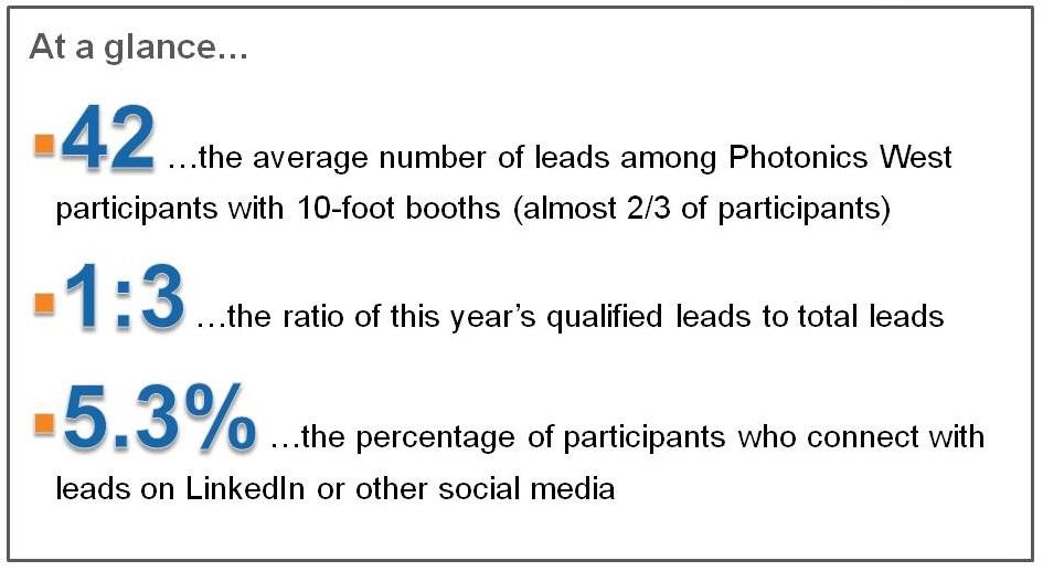 trade show marketing metrics