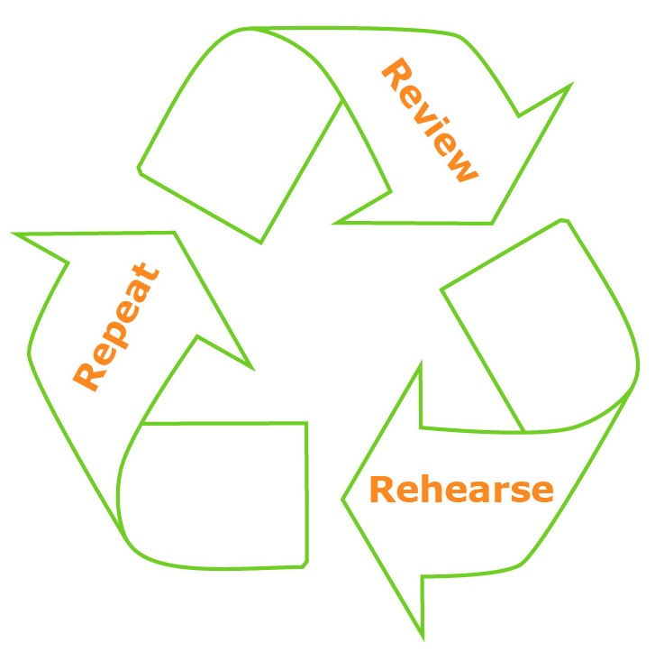 Recycle_review-rehearse-repeat_2