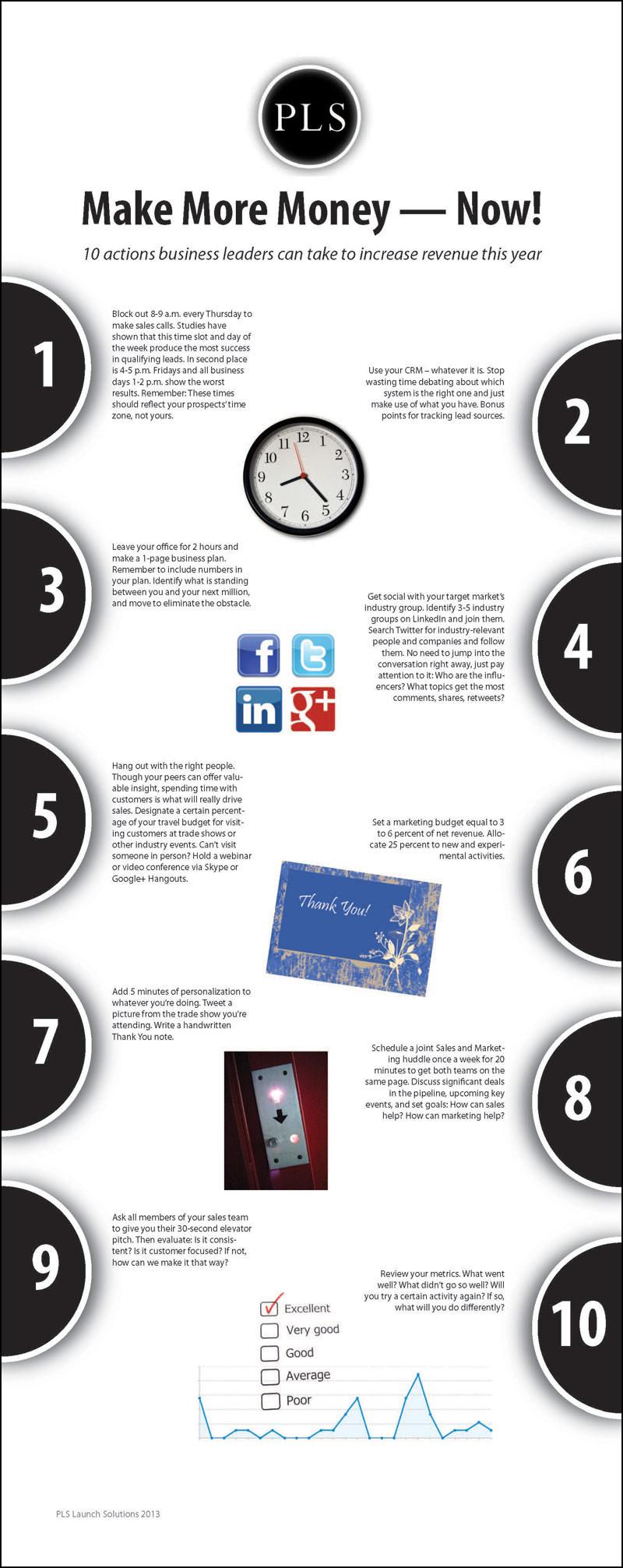 10 ways to increase revenue