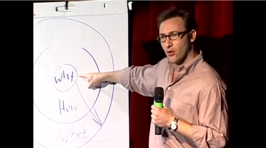 sinek ted talk