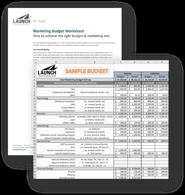 Marketing Budget Tool Kit