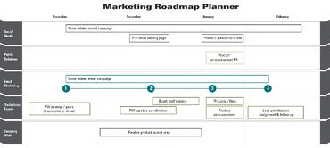marketing-roadmap-example