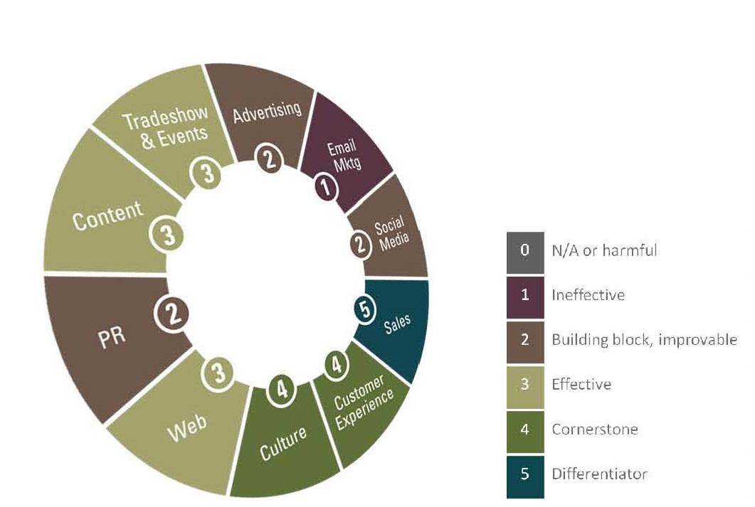 marketing-assessment-new-2016.jpg