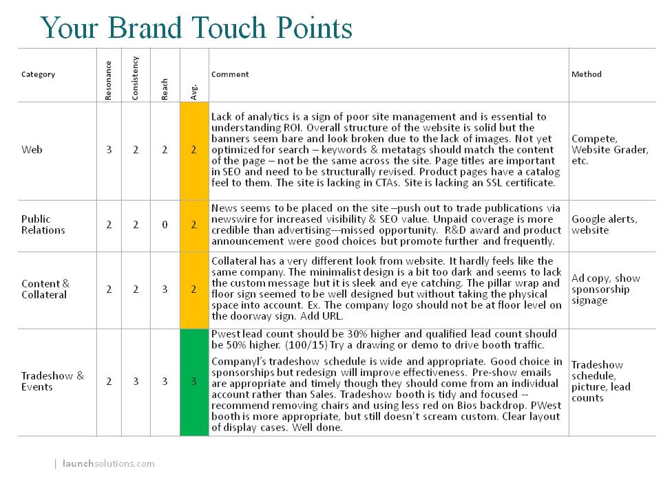 Brand_Touchpoints.jpg
