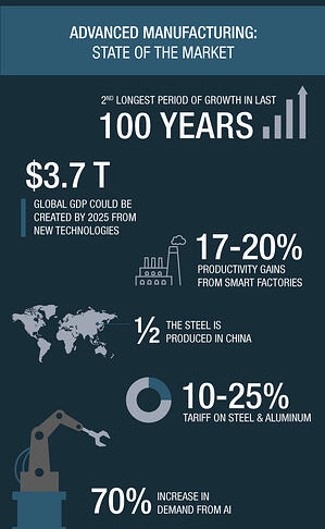 Fabtech-2018-infographic