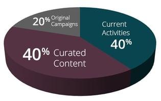 social-media-strategy-numbers.jpg